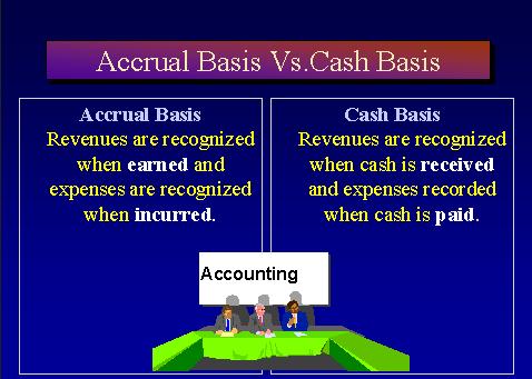 Perbedaan metode Cash Basis dan Accrual Basis dalam akuntansi