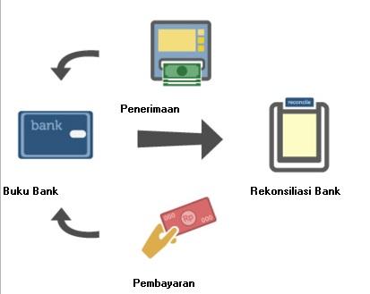 ACCURATE ACCOUNTING SOFTWARE, SOFTWARE AKUNTANSI TERBAIK DI INDONESIA