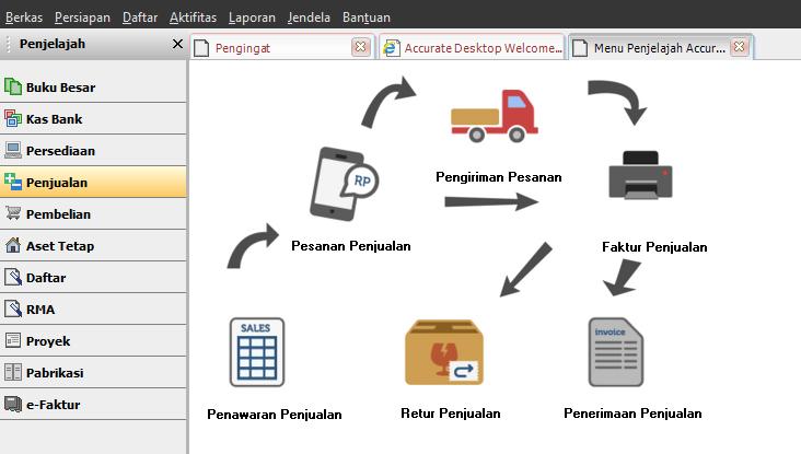 transaksi penjualan menggunakan Accurate Software Akuntansi