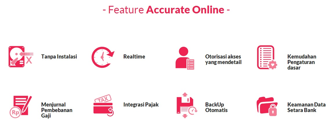 Feature Accurate Online