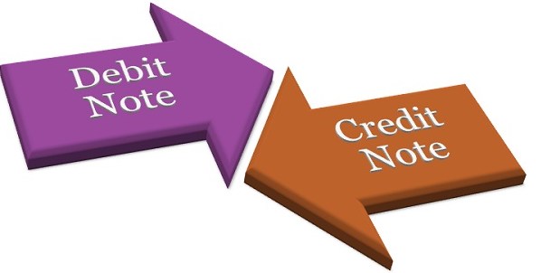 Nota Debit dan Nota Credit di software Accurate