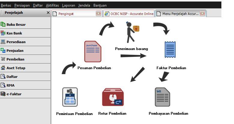 Software Akuntansi Terbaik bidang usaha Distributor Pupuk