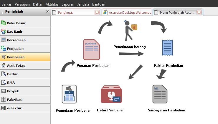 transaksi pembelian menggunakan Accurate Software Akuntansi