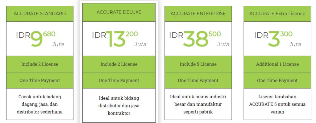 harga extra license accurate versi 5