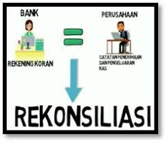 Rekonsiliasi bank membantu kontrol keuangan perusahaan. Hub: Firdaus 081703354372