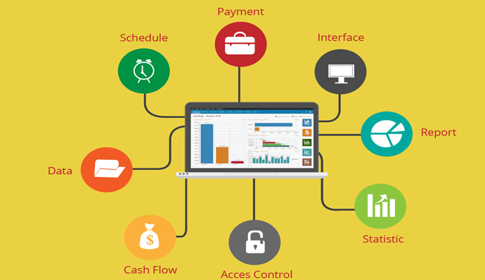Software ERP, Kelebihan dan Kekurangannya Bagi Perusahaan