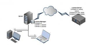 Accurate Licensi Manager Sebagai Kontrol Licensi Accurate Versi 5 Anda. Hubungi: Firdaus 081703354372