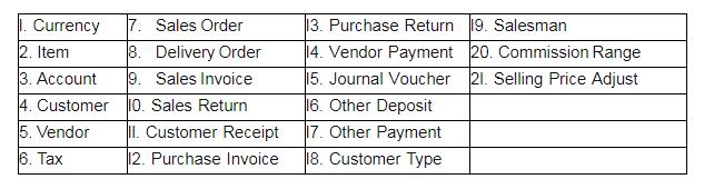 Fitur Export Import Transaksi Di Software Akuntasi Accurate 5